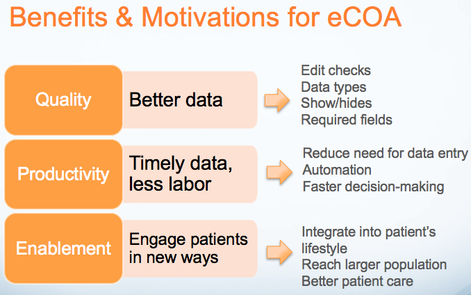 Benefits and Motivations for eCOA