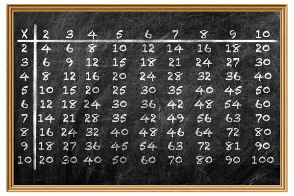 Multiplication table handwritten with white chalk on school blackboard in wooden frame
